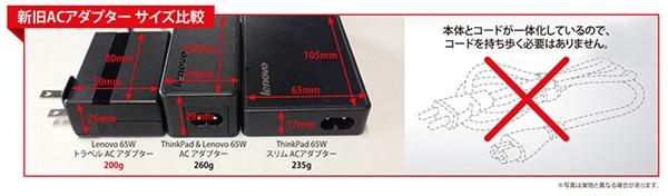 旅行に便利(^-^)v Lenovo 65W トラベルACアダプター