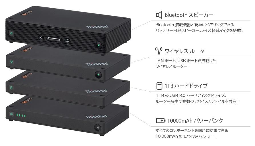 ThinkPad Stack(シンクパッド用アクセサリー)BTスピーカー&バッテリー&ルーター&HDDが合体