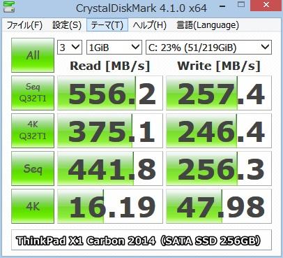 ThinkPad X1 Carbon 2014(SATA SSD 256GB)を計測(ベンチマーク)