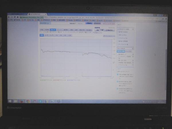 14インチのX1 Carbonなら株式チャートも見やすい